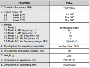 Aquatone Professionaltechnical data charts