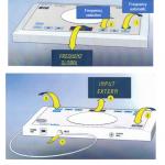 The Biospheres Optimization System Device - Component Description Use